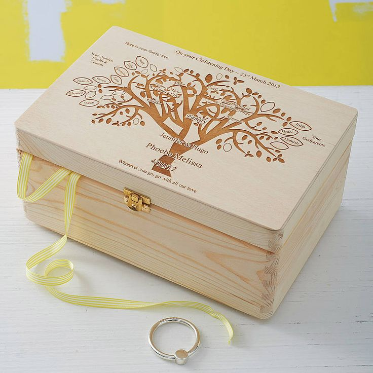 Wooden Music Box Plans