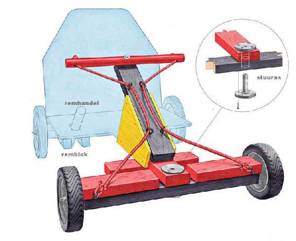 Zeepkist wagen maken, bouwtekeningen voor zeepkistenrace.