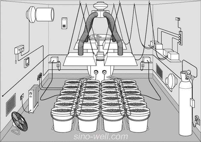 Product Description  Hydroponics System, greenhouse, grow room  Complete Grow Kit  Grow Light Spares & Accessory  Indoor Grow Light  Grow Ballast  Grow Light Refelector  Halide & Sodium Bulb  Fluorescent & LED Grow Light  Growing MediaWater ConditioningTubing and Fitting  Reflective Wall Coverings / Mylar / black & white sheeting  Environmental control  Exhaust Blower  Carbon Dioxide Generators & Regulator  Duct Tubing & Fitting Grow Room Ventilation ducting fan & filter  Nutrients…