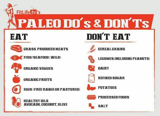 Paleo The do's and Don'ts get paleo delivery at www.primalorganicmiami.com #paleo #paleo diet #miami #crossfit #paleo #paleodiet #crossfit #primalorganic #theprimalplan #diet #cavemandiet #healthy #weightloss #maimi #southbeachdiet #sobe