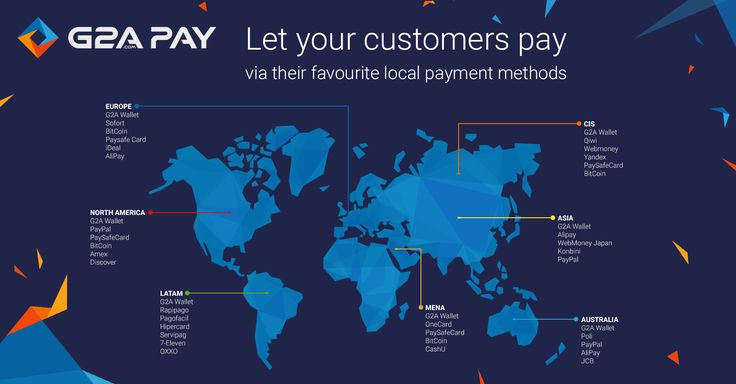 Infographic about G2A PAY customers' favourite local payment methods around the world. #online #payment #ecommerce
