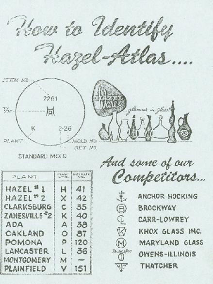 How to identify Hazel-Atlas Mason Jars