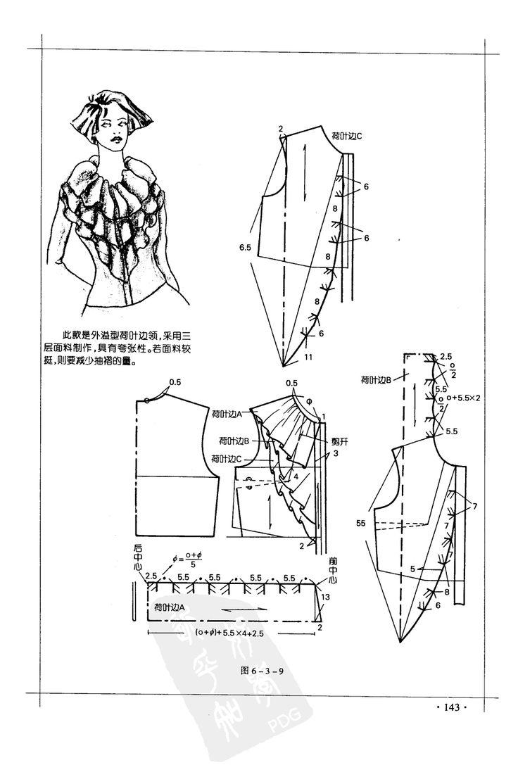Collar/Shirt- Pattern Only