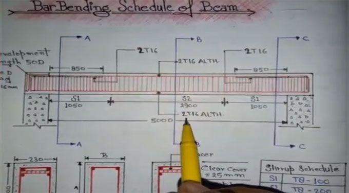 How To Prepare Bar Bending Schedule Of Beam Construction Estimating Software Construction Repair Concrete Design