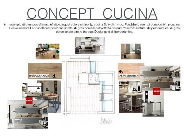 http://www.insiemeonline.it/i-consigli-degli-esperti/consigli-d-arredo/item/599-arredo-cucina.html