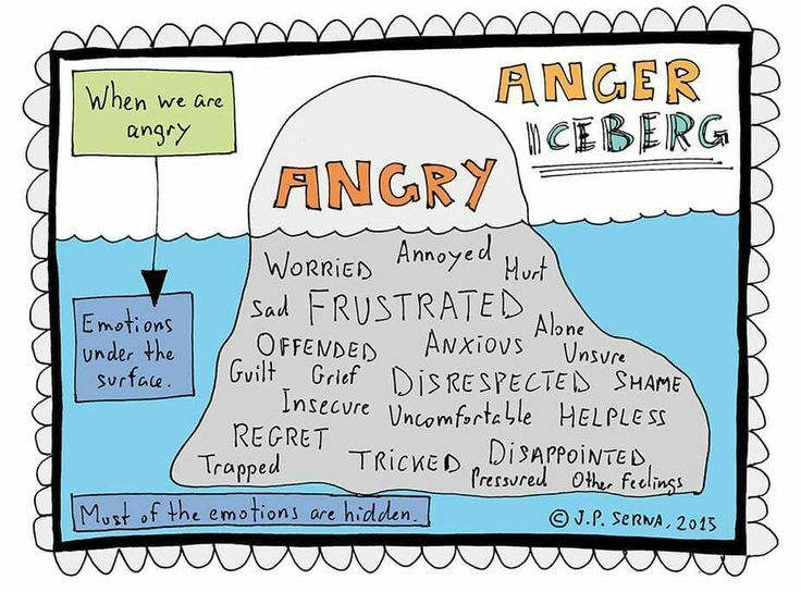 344 Best Images About Managing Big Emotions Emotional