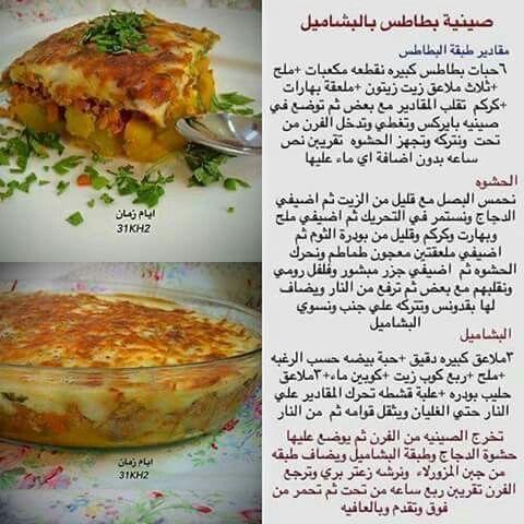 Arabic Fast Food Restaurant Names