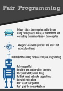 Pair Programming | Piktochart Infographic Editor