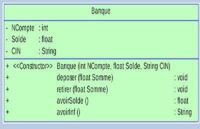 JAVA :  Les outils de base du langage JAVA