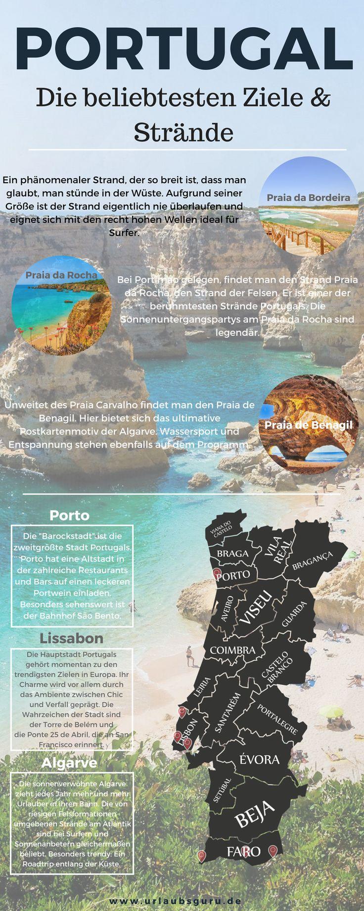 Portugal ist eines der beliebtesten Ziele in diesem Jahr. Ob eine Städtetour durch Lissabon oder Porto oder ein Roadtrip an der Algarve, mit meinen Portugal Tipps seid ihr optimal auf euren Urlaub vorbereitet.