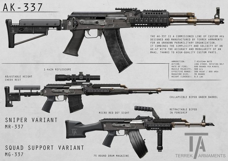 "Description in the image! A lot of the design is based on existing guns/parts. I was trying to design more from the standpoint of ""I work for HK and want to develop a rifle to replace the M4"" as op..."