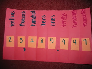 Except make the bottom into pockets and write the numbers on the board so the students could put the numbers in the right order depending on where you said to put them. Students could also challenge other students with different numbers.