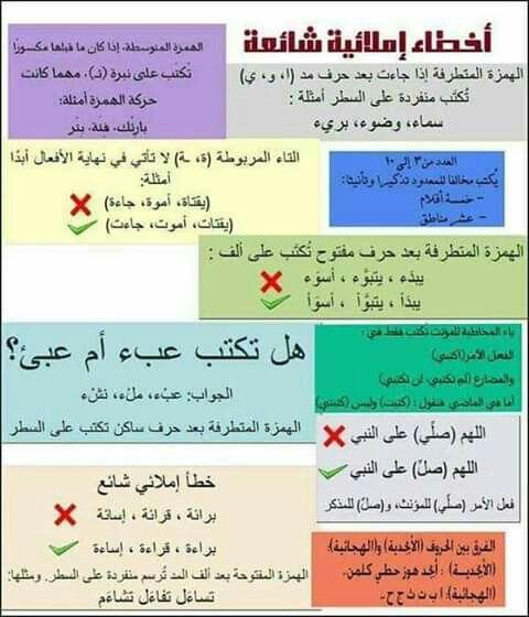 اخطاء إملائية شائعة Teaching Writing Adjective Words Learn Arabic Alphabet