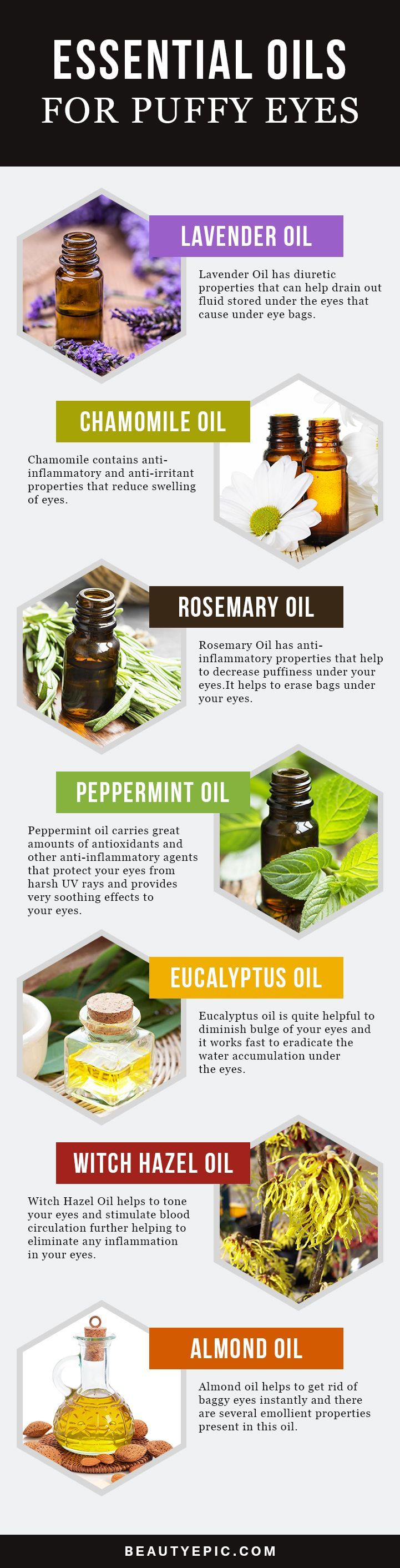 Top 10 Essential Oils to Reduce Puffiness Under Your Eyes
