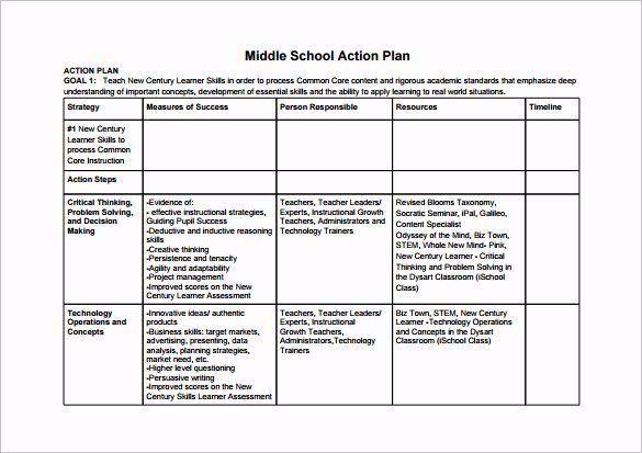 School Improvement Planning Templates Inspirational 12 School