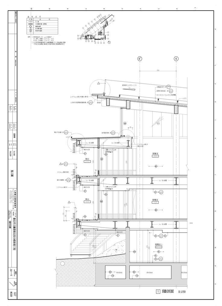Construcctive Secction