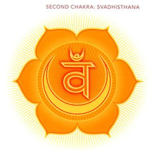 This Second or Sacral Chakra relates to your sensuality, dealing with areas such as emotions, relationships, sexual libido and Joy.