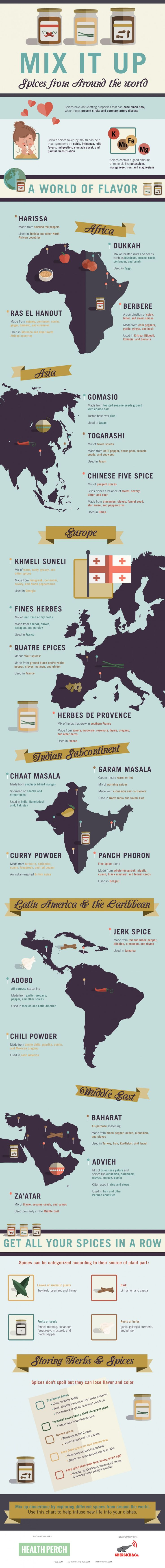Today is hard to imagine a good meal without spices, whether it is in an everyday home kitchen or in an exclusive restaurant. They give a true taste to the dishes and create a nice smell in the kitchen for a real culinary pleasure. With the addition of the right spices, the most simple dish can become even more attractive and beneficial to our organism. Check this nice infographic to learn more.