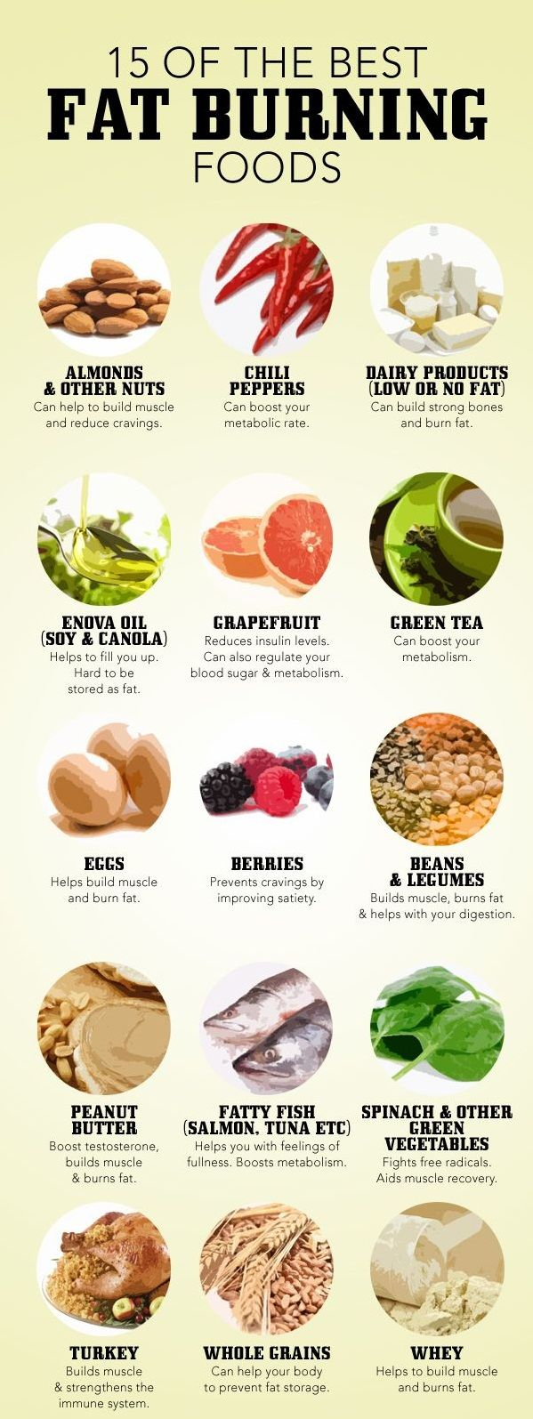 Healthy Heart Diet Plan Uk