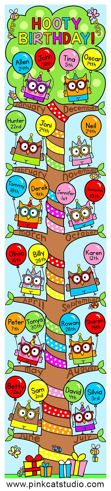Smarty Pants Owls Theme Birthday Board: This adorable owl theme birthday board…