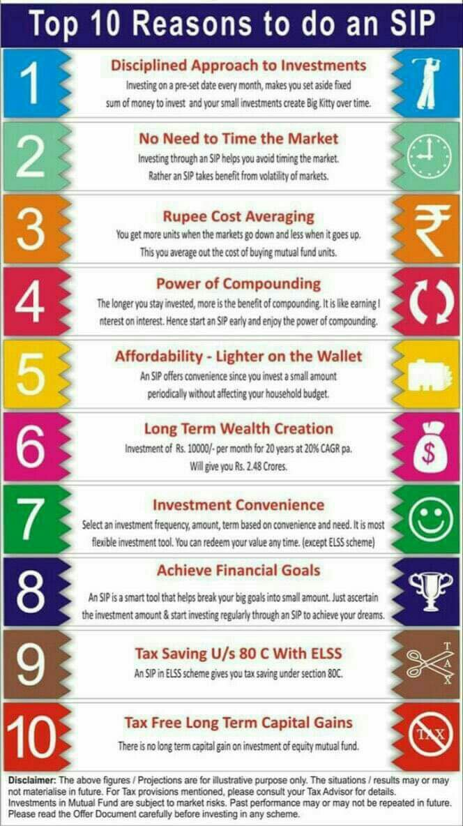Top 10 Reasons To Do Sip In Mutual Fund Mutual Fund Advisor And