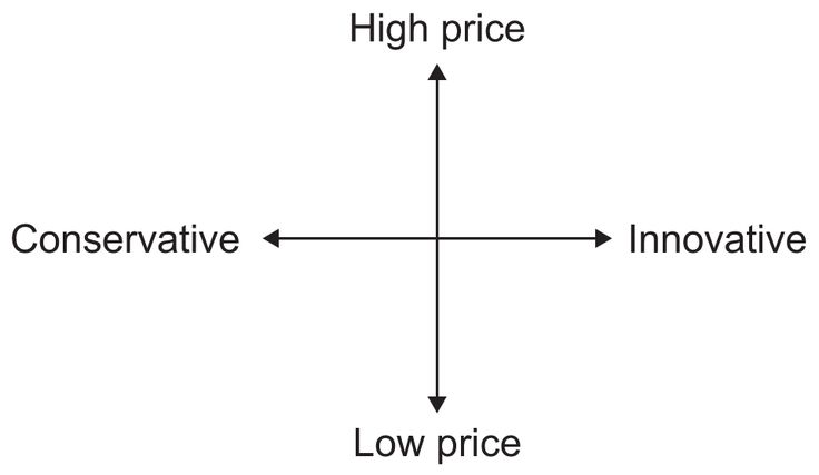 use of price elasticity income elasticity of demand for businesses essay What is the formula for measuring price elasticity of demand  tax breaks for businesses that set up in areas of high  economics review essay sample.