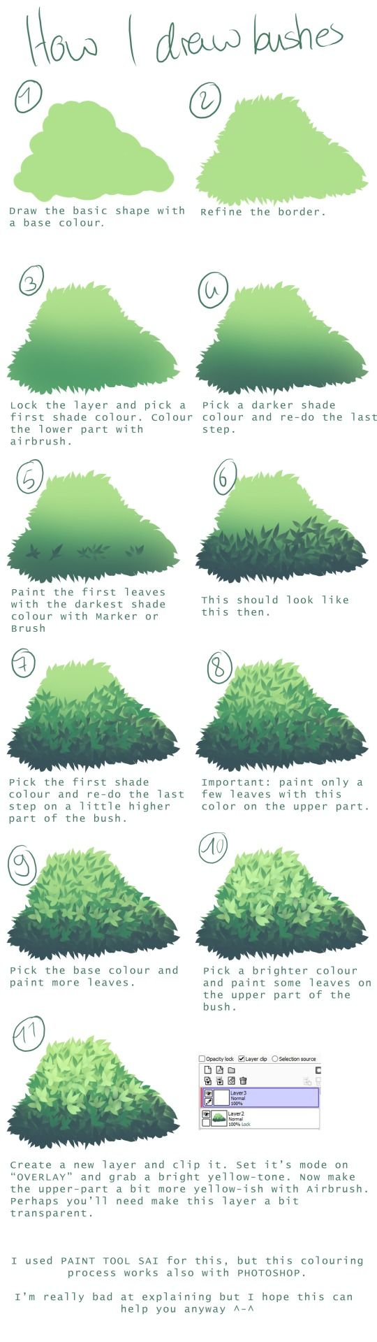 How I draw bushes Another requested tutorial. I normally use Sai for painting but this process should also work in Photoshop.