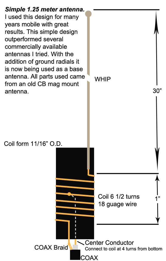 Http Www Qsl Net N2ffl 220antenna Jpg Ham Radio Antenna Antenna Antennas