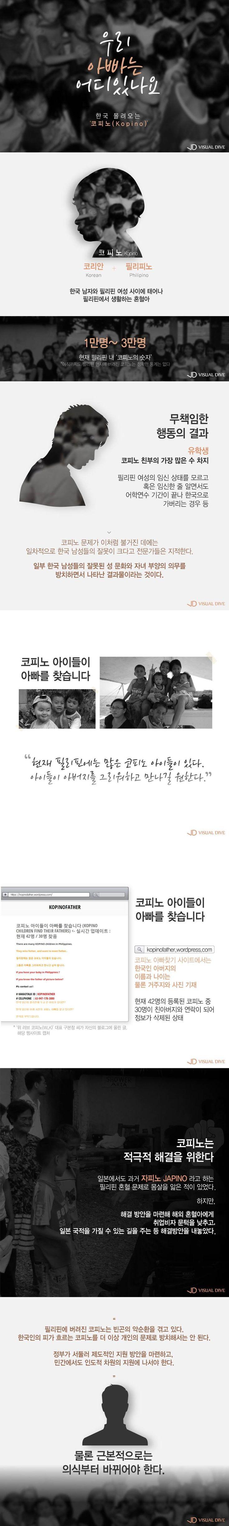 우리 아빠는 어디있나요? 한국 몰려오는 코피노 [카드뉴스] #kopino / #cardnews ⓒ 비주얼다이브 무단 복사·전재·재배포 금지
