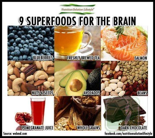 brain food excellent snacks for studying Feeling forgetful top 10 foods to improve your memory  top 10 foods to improve your memory by lisa guy  walnuts are thought of as brain food,.