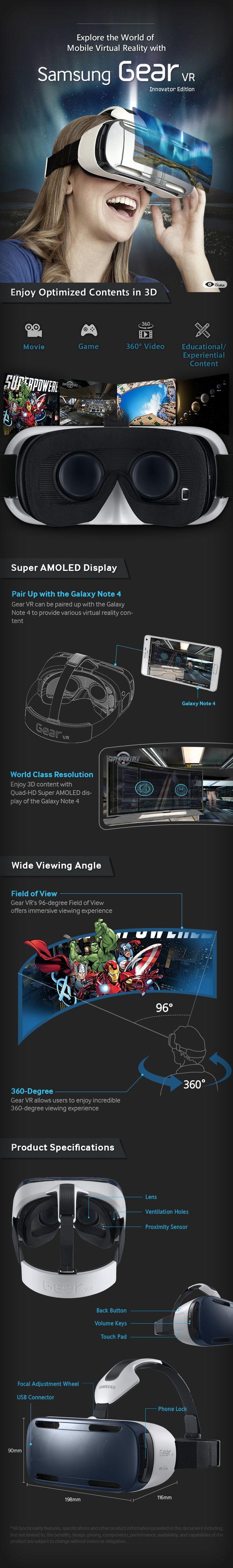 Samsung Gear VR. Un'infografica ne illustra specifiche e funzionalità.