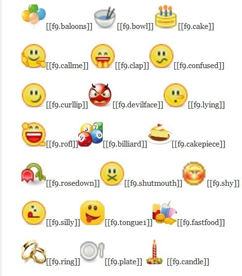 40  Cool Emoticons Code That You Can Type
