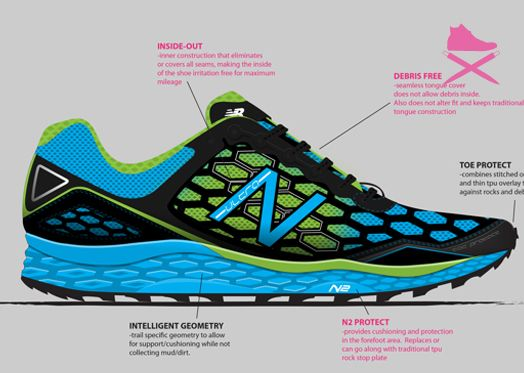 new balance shoes cleaning background clipart of the sands