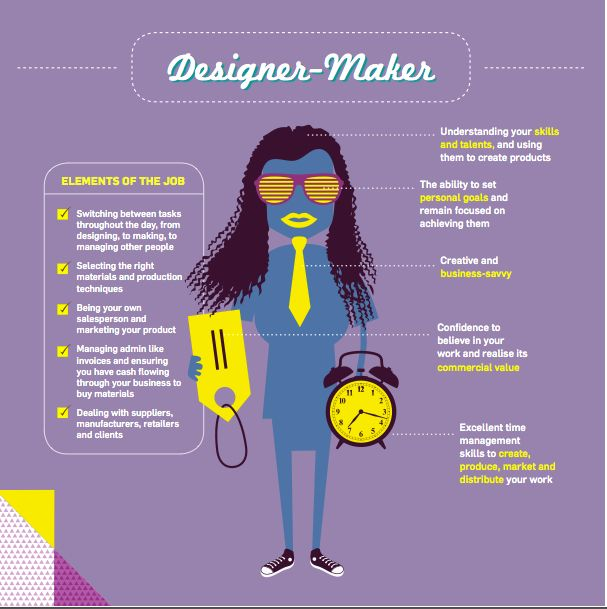 CCDI: [Want to be a Designer-Maker?]