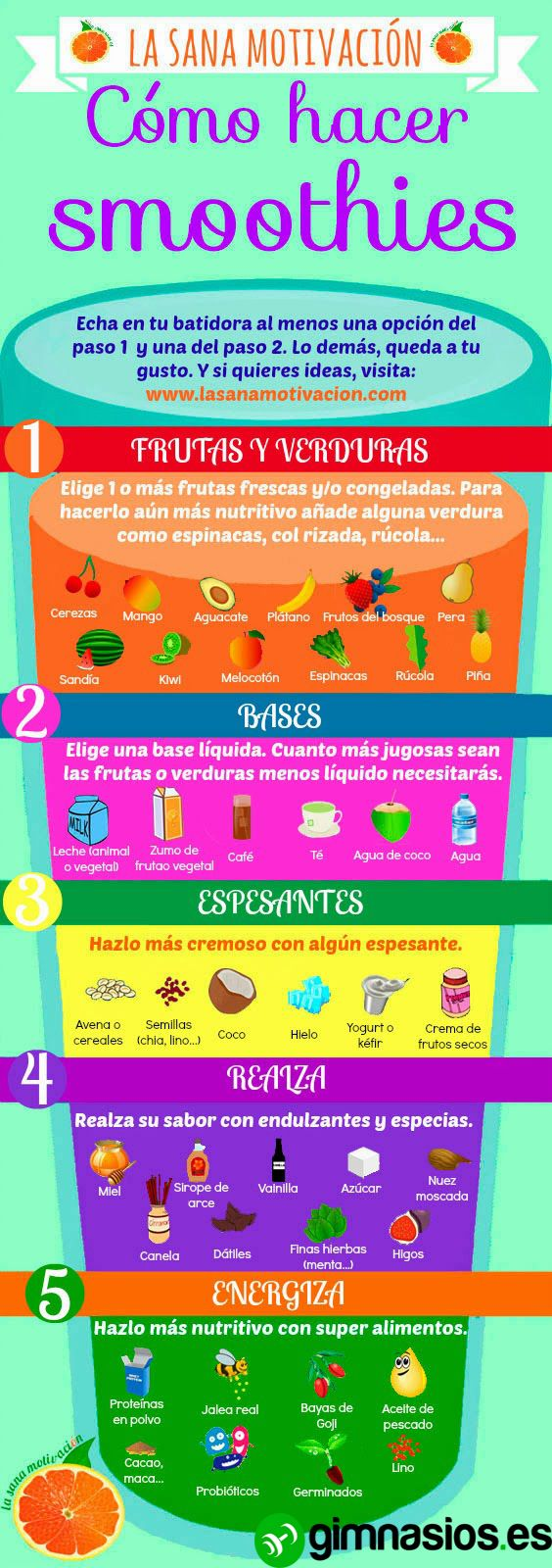 #comohacer #smoothie #fruta #buenisimo #energia #receta