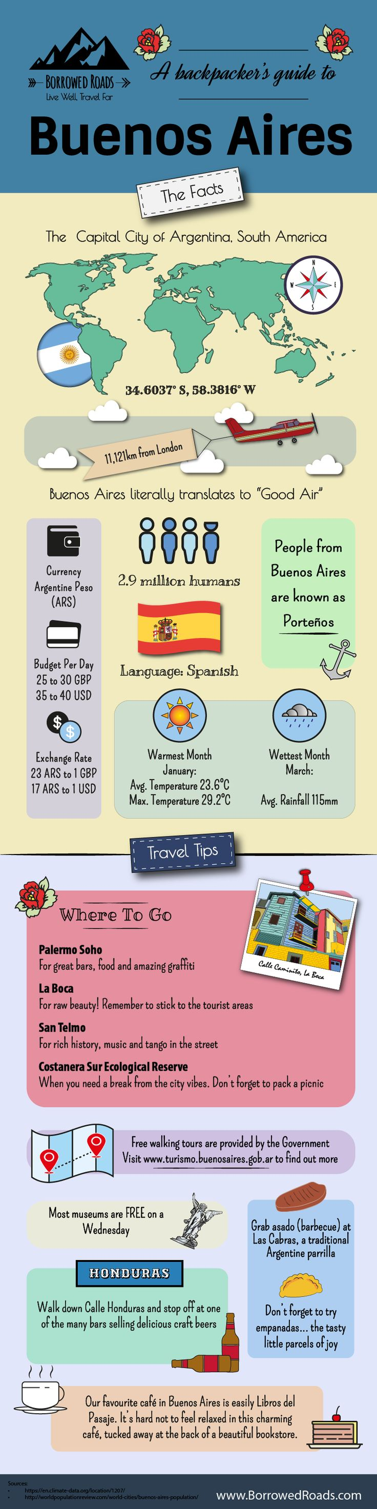 Check out our Backpacker's Guide to Buenos Aires #travel #guide #buenosaires #infographic