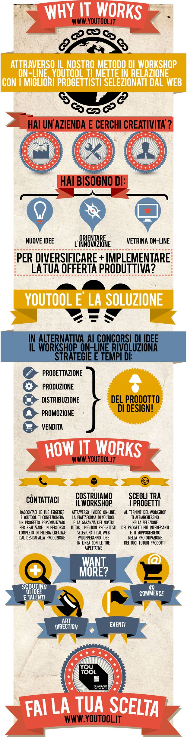 #YOUTOOL per le #aziende #factory #infographic