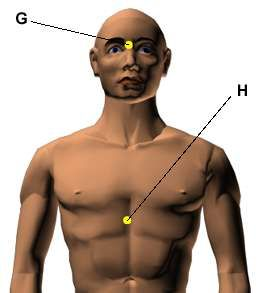 Acupressure Points for Relieving Insomnia. That spot between the eyes (called the Third Eye Point) seems to be a key pressure point to help with almost everything that's bugging me right now from insomnia to depression to eyestrain, etc., etc., etc. I should just press it all day long!