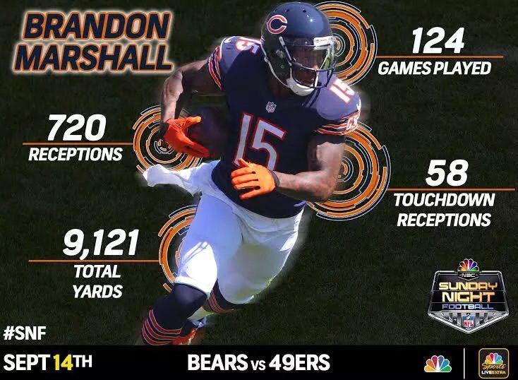 Brandon Marshall stats