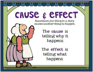 Cause and Effect anchor chart: Strega Nona, Schools Stuff, Charts Freebies, Nona Freebies, Depaola Author, Tomy Depaola, Author Study, Anchors Charts, Streganona