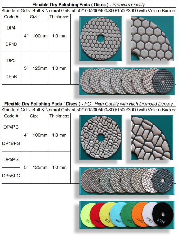 Dry Polishing Pad made by RM Tech Korea (StoneTools Korea®) provides the highest quality; world top selling more than 500 sets monthly