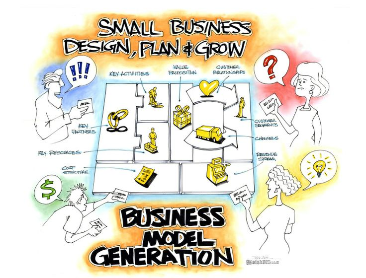 Business Model Generation for small businesses - advertisement by #IFVPMember Mick Walsh