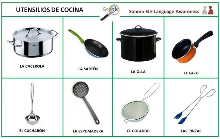 Algunos utensilios de cocina palabras pinterest for Cocinas en ele