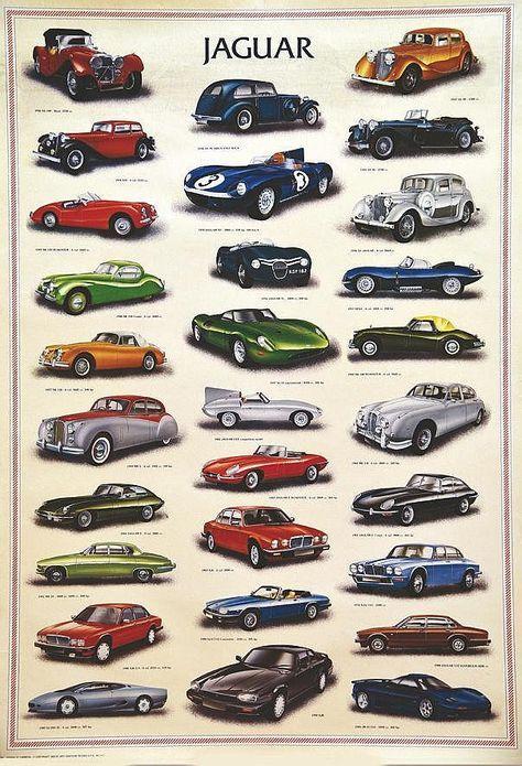 Jaguar à travers les ages de 1936 à 1991 . 1993 . Arti Grafi