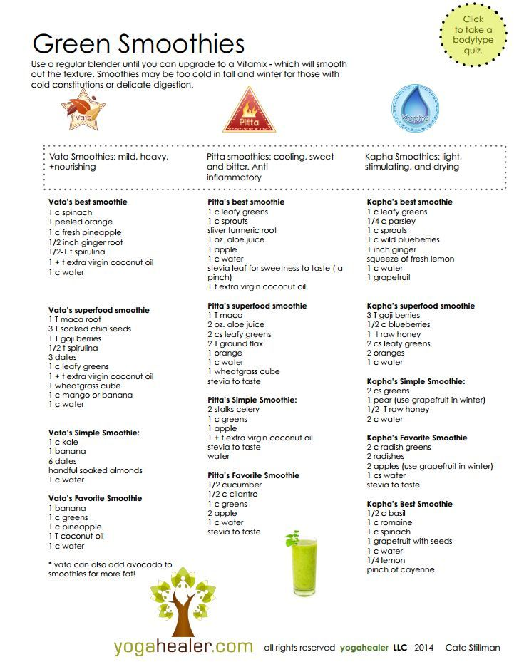 Green Smoothies Tip Sheet http://yogahealer.com/cheatsheets/#.VBmVAUwl4e0