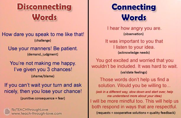 #MindfulMondays Patience and Manners http://http://www.teach-through-love.com/how-to-talk-to-kids.html