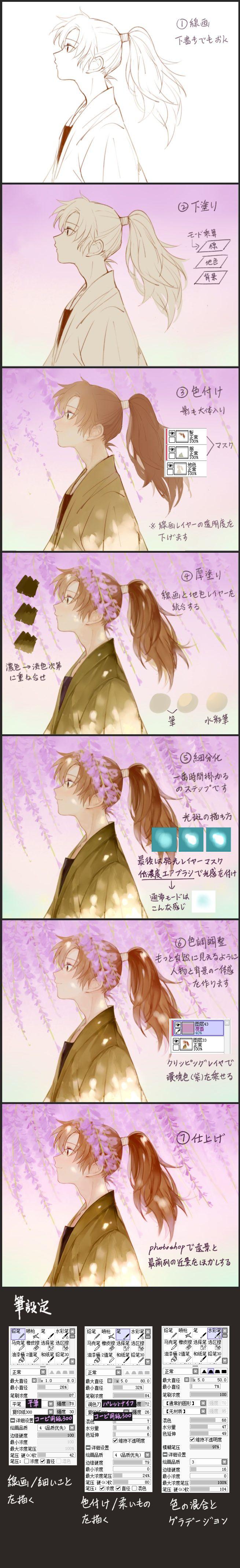 male in kimono lighting