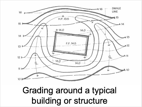 Dotted lines are existing contour lines, darker lines are