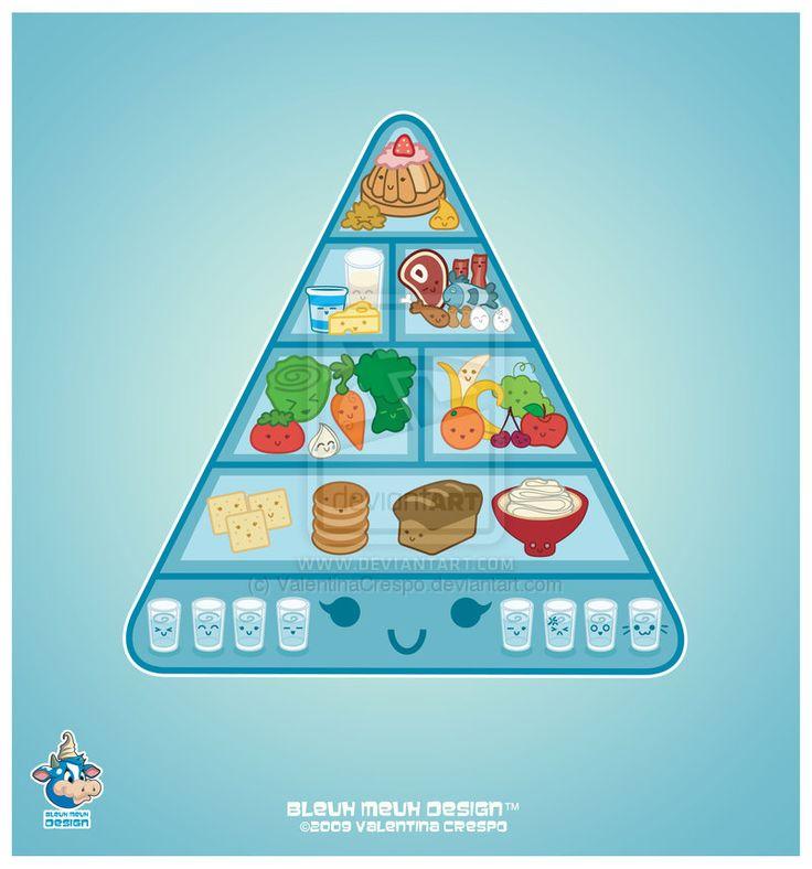 Kawaii Oishi Food Pyramid