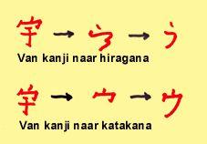 Geschiedenis van japanse taal